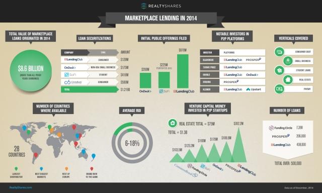 P2P-Lending-Infographic_V3-4